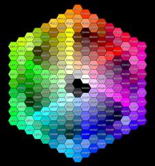 colori ricamo