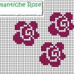 Schema Con Rose