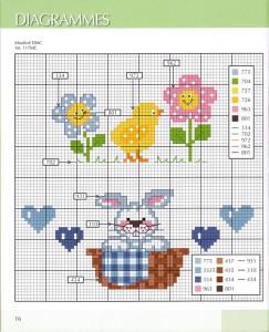 Coniglio punto croce per bagnetto bebe for Piccoli ricami punto croce per bambini